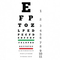Do you having hiring Myopia?